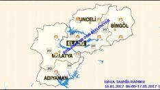 Malatya'da Bugün Hava Nasıl Olacak ? 16 Ocak 2017