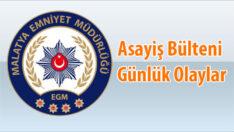 Malatya Asayiş Bülteni Günlük Olaylar 30 Kasım – 06 Aralık 2020