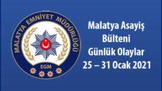 Malatya Asayiş Bülteni Günlük Olaylar 25 – 31 Ocak 2021