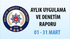 Malatya İl Emniyet Müdürlüğü 01 – 31 Mart 2021 tarihleri arasında gerçekleştirilen uygulama ve denetimler