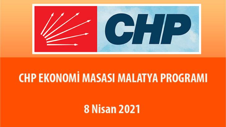CHP Ekonomi Masası üyeleri Malatya'da iş dünyası esnaf ve çiftçi temsilcileri ile buluşup esnaf ziyaretleri gerçekleştirecek. 8 Nisan 2021