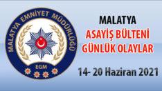 Malatya Asayiş Bülteni Günlük Olaylar 14- 20 Haziran 2021